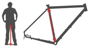 Cykelstorrelse skridtlængde