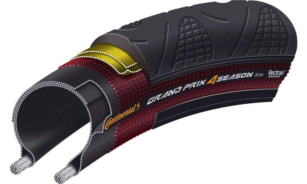 Continental Grand Prix 4 seasons